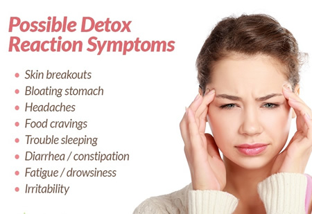 Getting Through Detox Symptoms Yeast Die Off Naturally